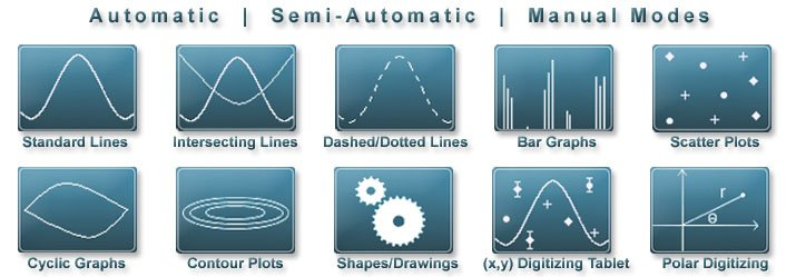 UN-SCAN-IT Graph Digitizer Software