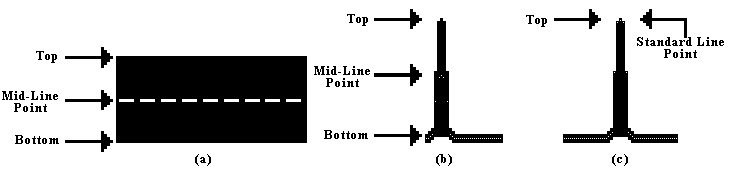 Figure 2. Point assignment methods.