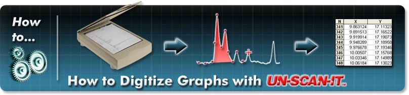 How to Digitize Graphs