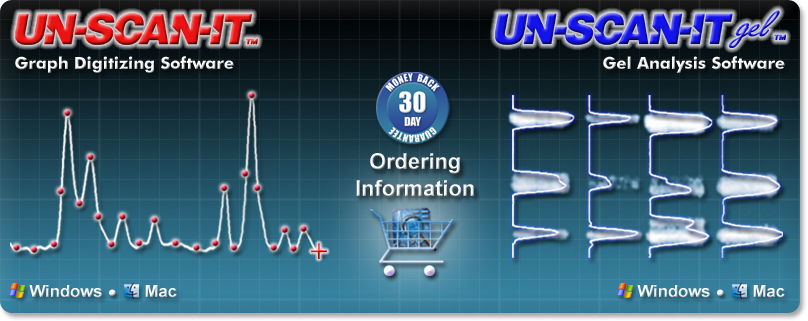 UN-SCAN-IT and UN-SCAN-IT gel Ordering Information