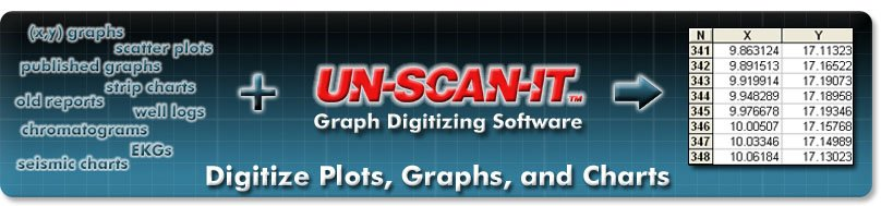 Plot Digitizer Software